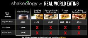 Shakeology-Vs-Real-World